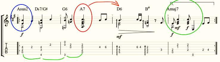 beatles in my life analysing chords,