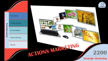 Actions marketing - Agitateur entreprises©