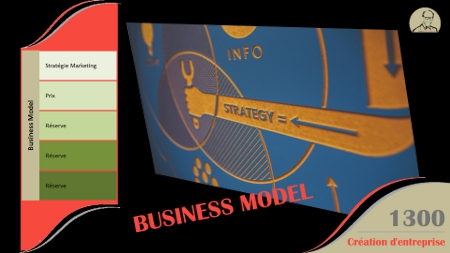 Business Model - Agitateur d'entreprises©