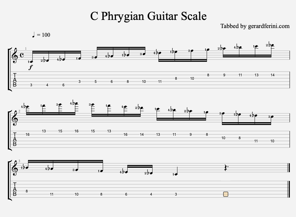 C phrygian scale for guitar, phrygian scale