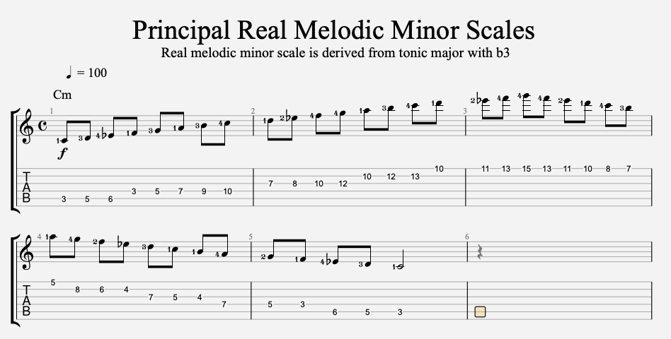 principal real melodic minor scales for the guitar,