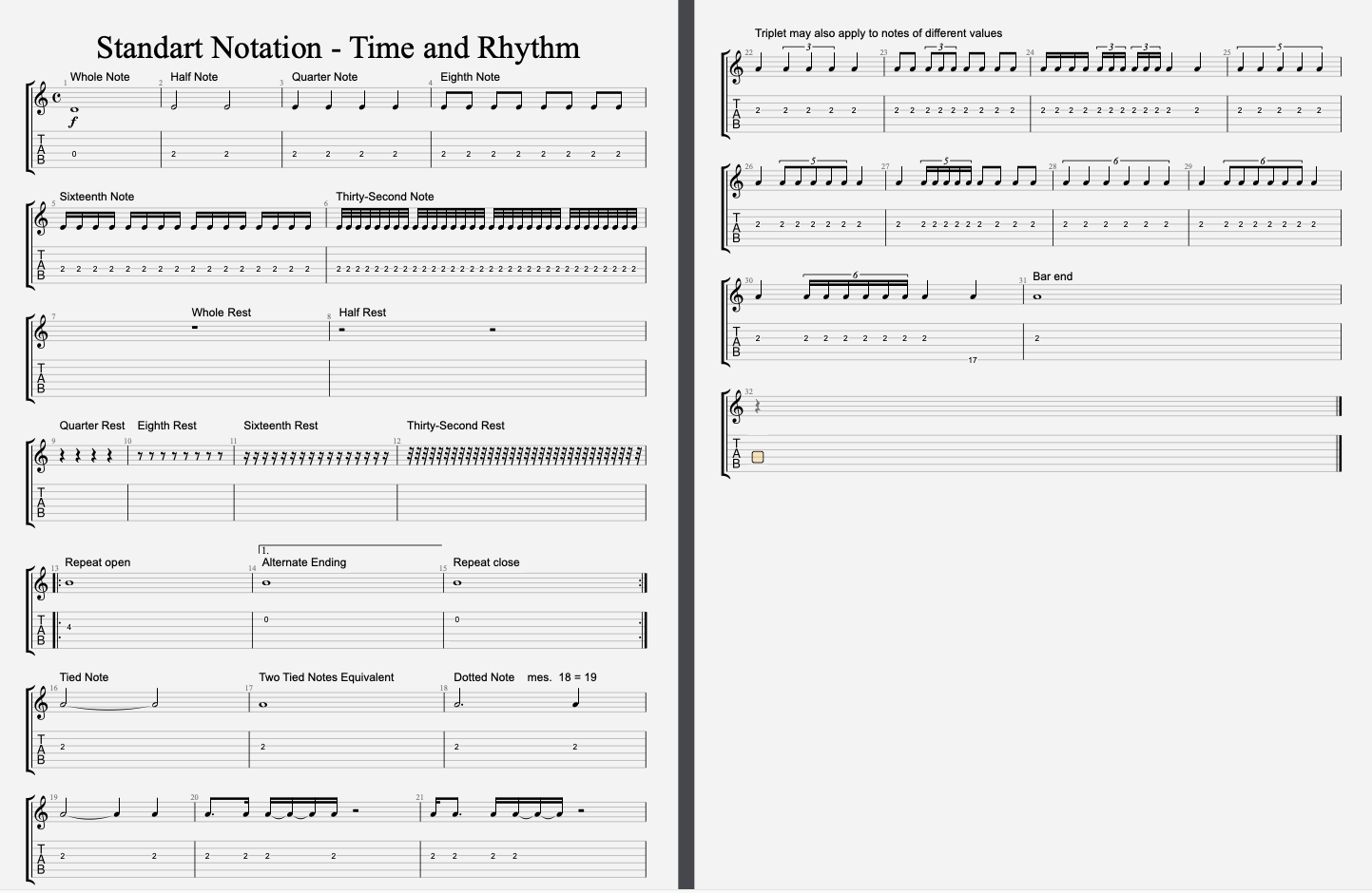 music standard notation, what is triplets,